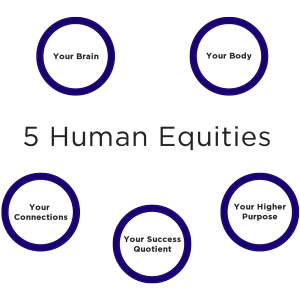 5 Human Equities